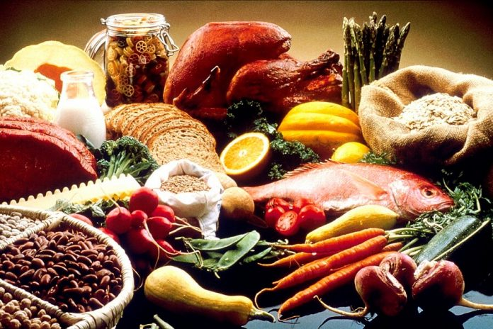 Types of Food for a Healthy Diet & Eating Plate